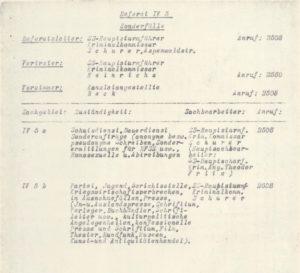 Geschäftsverteilungsplan der Gestapo Stuttgart-001
